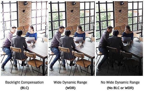 کاربرد HLC ،BLC و WDR در دوربین مداربسته