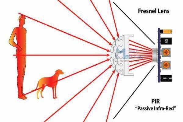 سنسور تشخیص حرکت PIR دوربین مدار بسته چیست؟