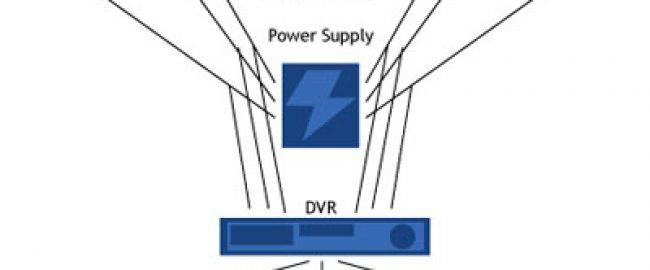 اجزای اصلی سیستم مدار بسته آنالوگ