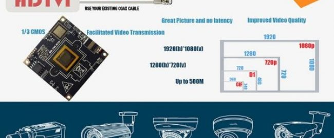 دوربین مداربسته آنالوگ HD چیست؟