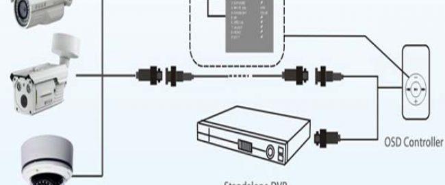 قابلیت UTC در دوربین مدار بسته